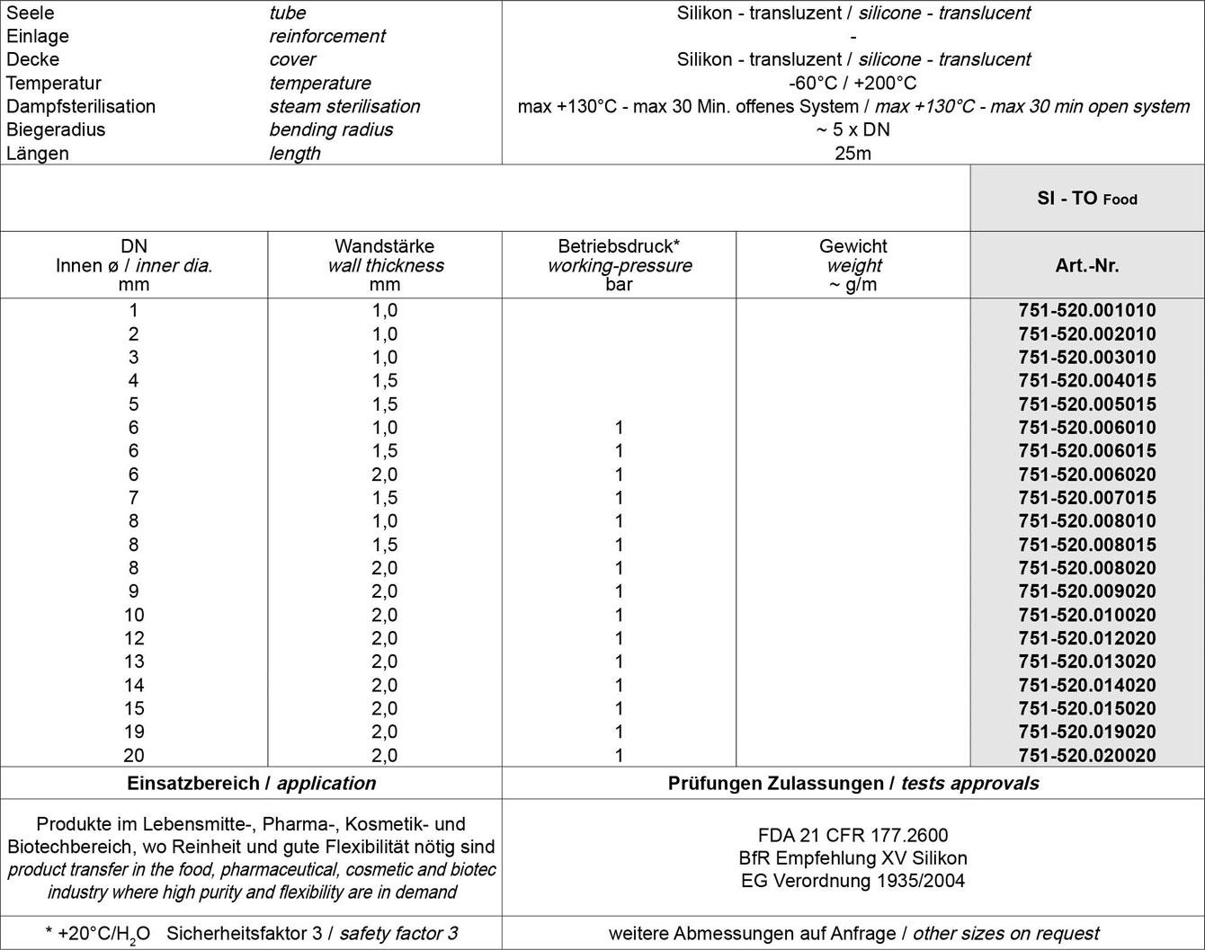 Tabelle Silikon Schläuche, Silikonschlauch