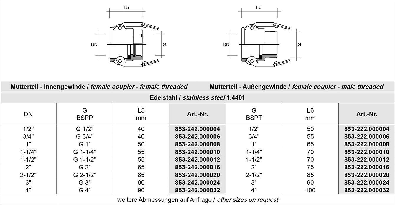 Tabelle Hebelarm Kupplung EN 14420-7