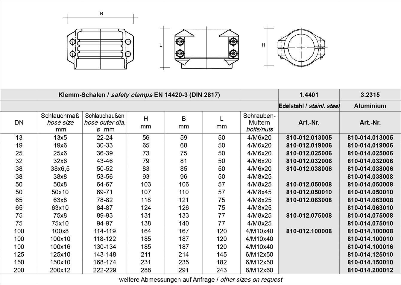 Tabelle Klemmschalen EN 14420-3 - Presshülsen