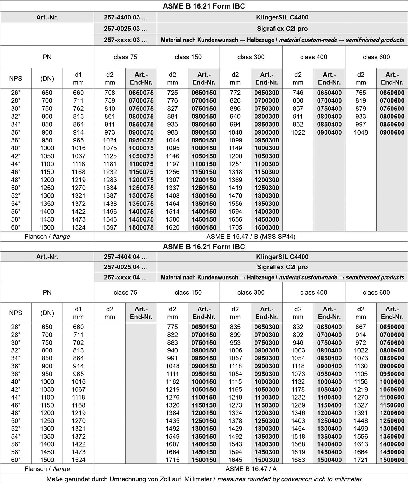 Tabelle Flachdichtung ohne Schraubenlöcher EN-ASME