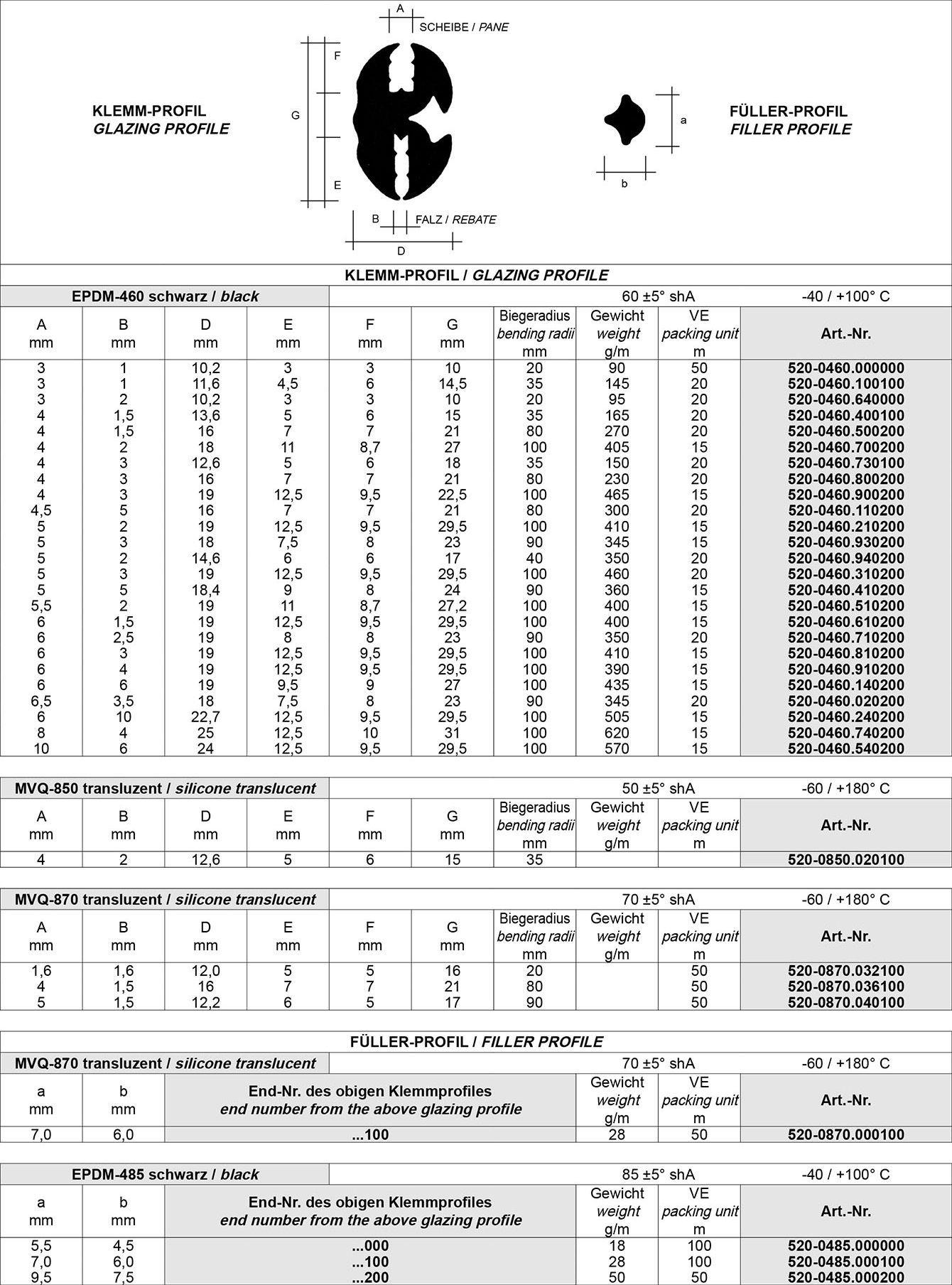 Tabelle DT Dichtungs-Technik GmbH, Dichtungstechnik, DT, Bremen, Schläuche, Armaturen, Dichtungen, Dichtringe, Profile, Klemm, Profile, Füllerprofil, vulkanisierter Rahmen