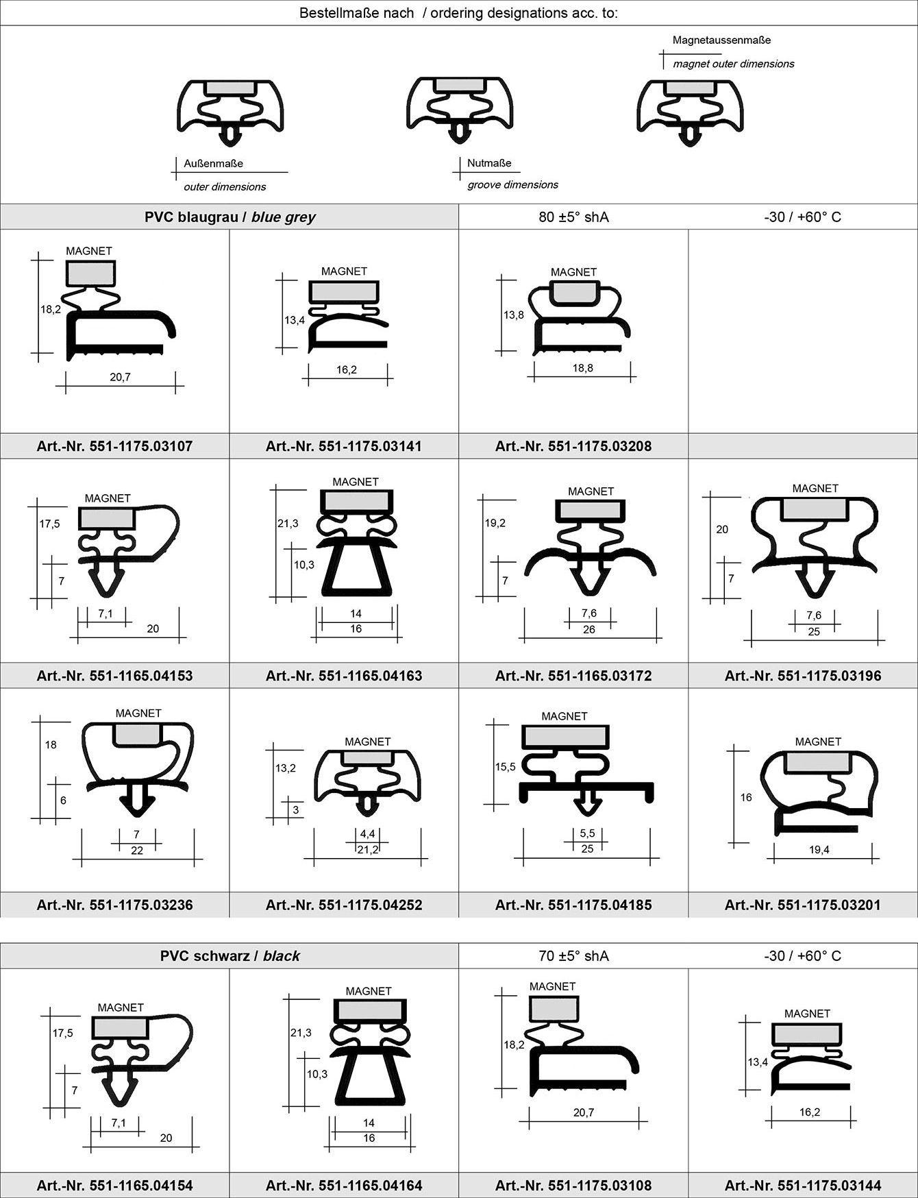 Tabelle Kühlschranktür Profile