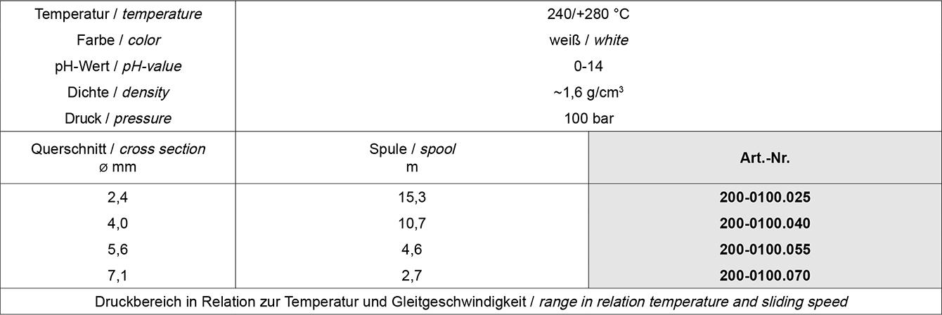 Tabelle DT Dichtungs-Technik GmbH, Dichtungstechnik, DT, Bremen, Schläuche, Armaturen, Dichtungen, Dichtringe, Profile, Dichtungen, ohne, Schraubenlöcher, Flachdichtungen, IBC, Flanschdichtfläche, Dichtleiste, Bördeldichtungen, Edelstahl, Innenbördel, Flachdichtungen, Form, IBC,  Form A,  Form B, Bördeldichtungen, EN 1514-1, DIN 28040, ASME B 16.21, Dichtungsplatten, Halbzeuge, Frenzelit, Klinger Sil, Sigraflex, Victor Reinz, Kautschuk, Dichtungen, Glattblech, Aramidfasern, Grafit, Spießblech, Graphit