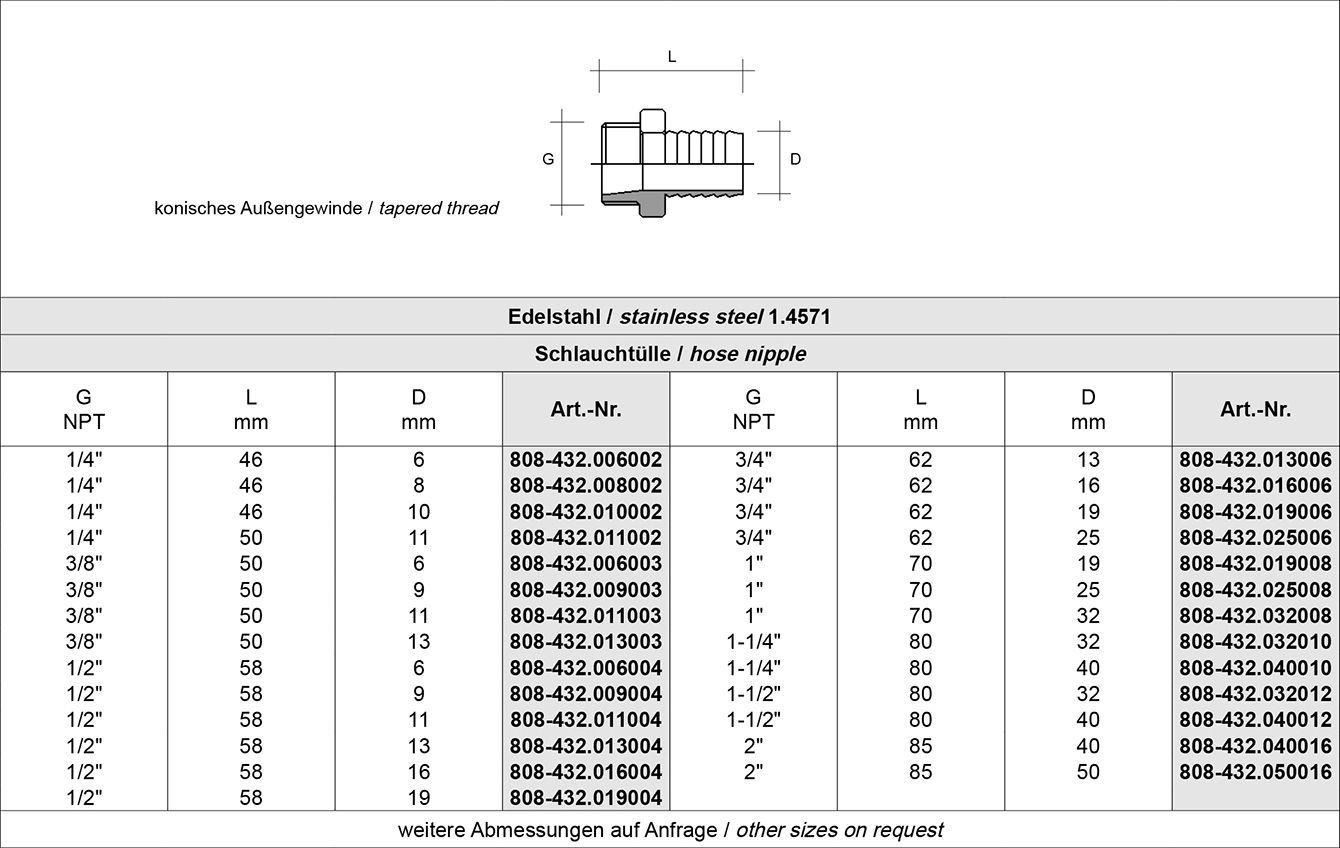 Tabelle Schlauchtüllen