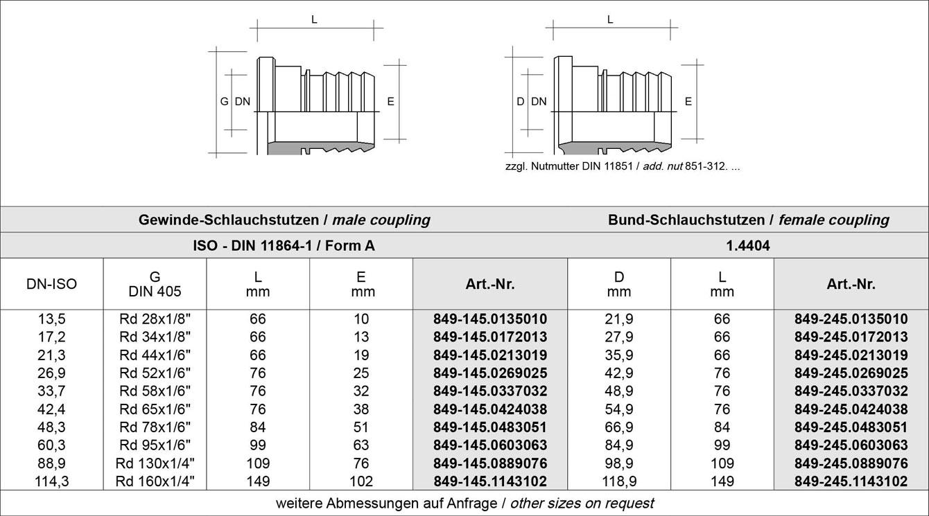 Tabelle Aseptik Hygiene Verschraubung DIN 11864-1 Form A / DIN 11853-1 Form A
