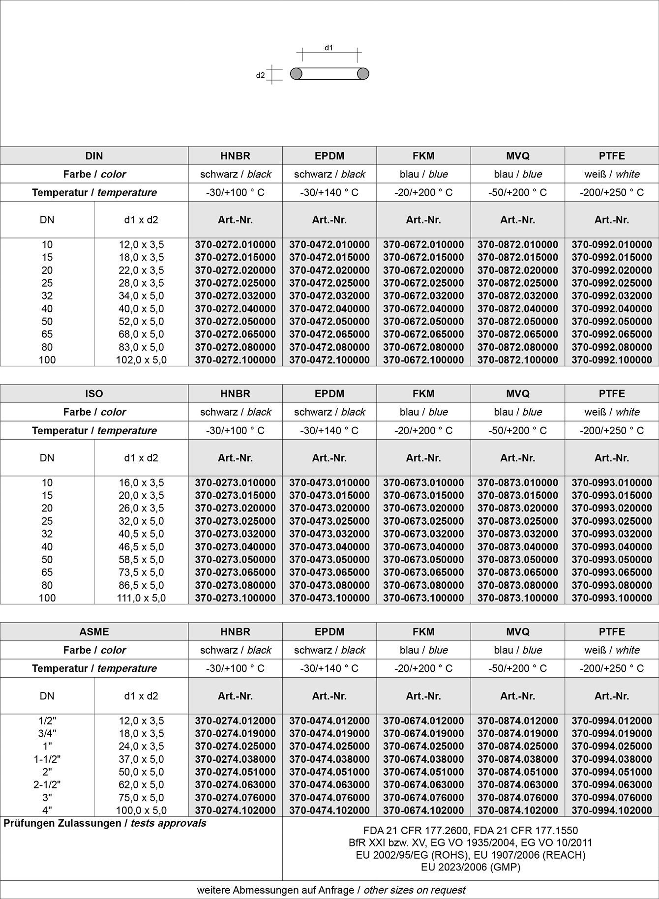 Tabelle Aseptik Hygiene Flanschverbindung DIN 11864-2 Form A / DIN 11853-2 Form A