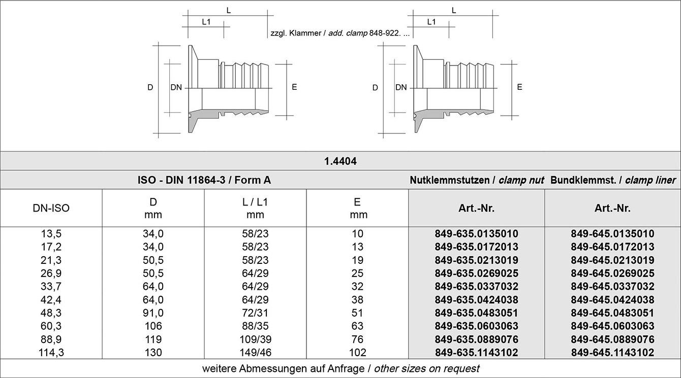 Tabelle Aseptik Hygiene Klemmverbindung DIN 11864-3 Form A / DIN 11853-3 Form A