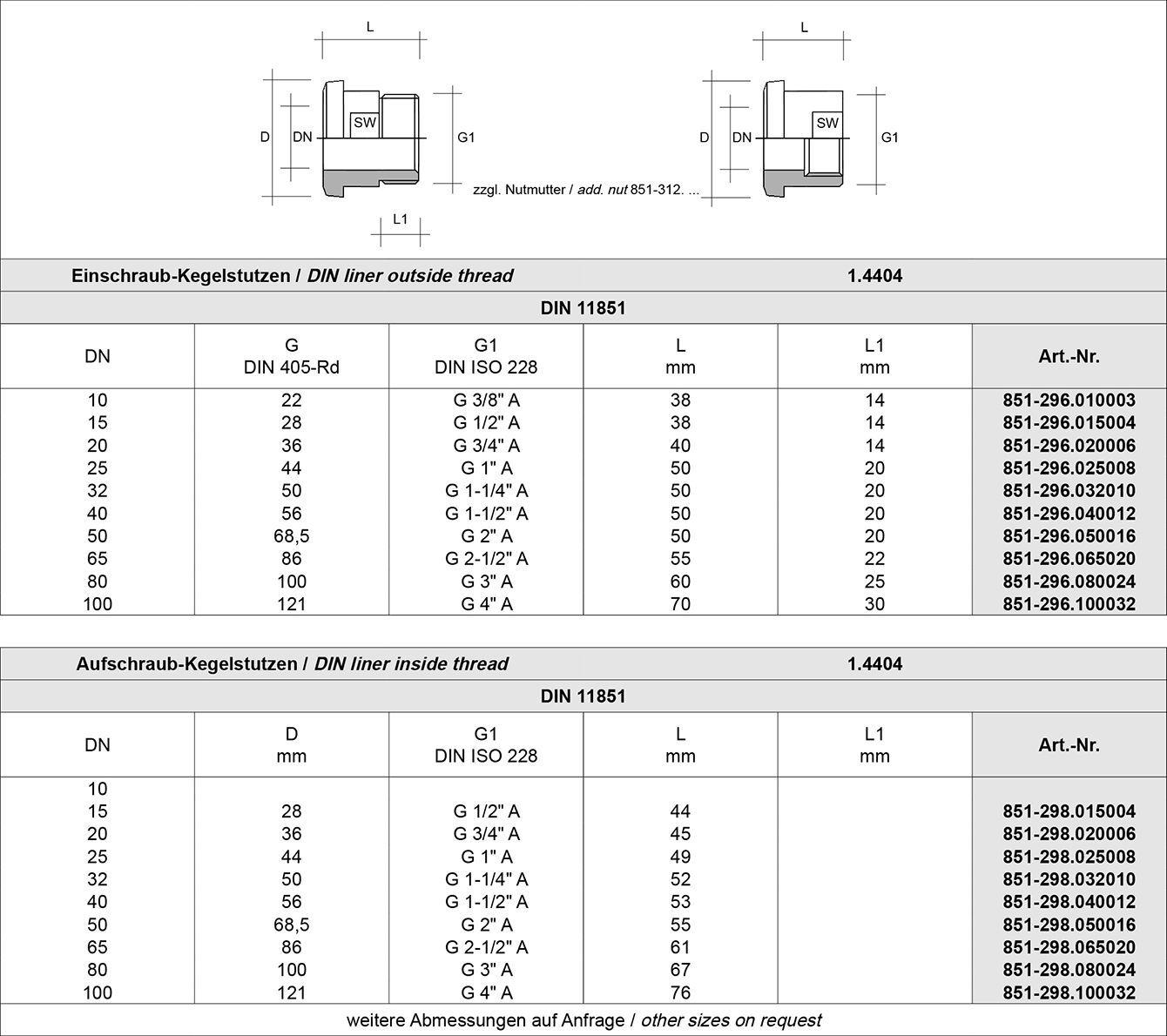 Tabelle Milchrohr Verschraubung DIN 11851
