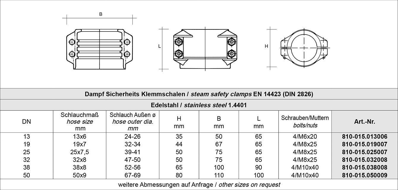 Tabelle Dampf Armaturen EN 14423