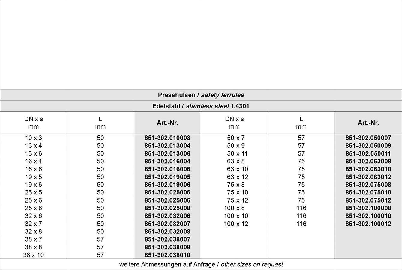 Tabelle DT Dichtungs-Technik GmbH, Dichtungstechnik, DT, Bremen, Schläuche, Armaturen, Dichtungen, Dichtringe, Profile, EN 14420-3, EN 14423, DIN 2817, DIN 2826, Einband, Presshülsen, Klemmschalen, Schlaucheinbindung, Schlauchstutzen, Verbindung, Kupplung, Schellen, Schalen, Klemm-Schalen, EN 14420-3, EN 14423, Klemm, wiederverwendbar, Preßhülsen