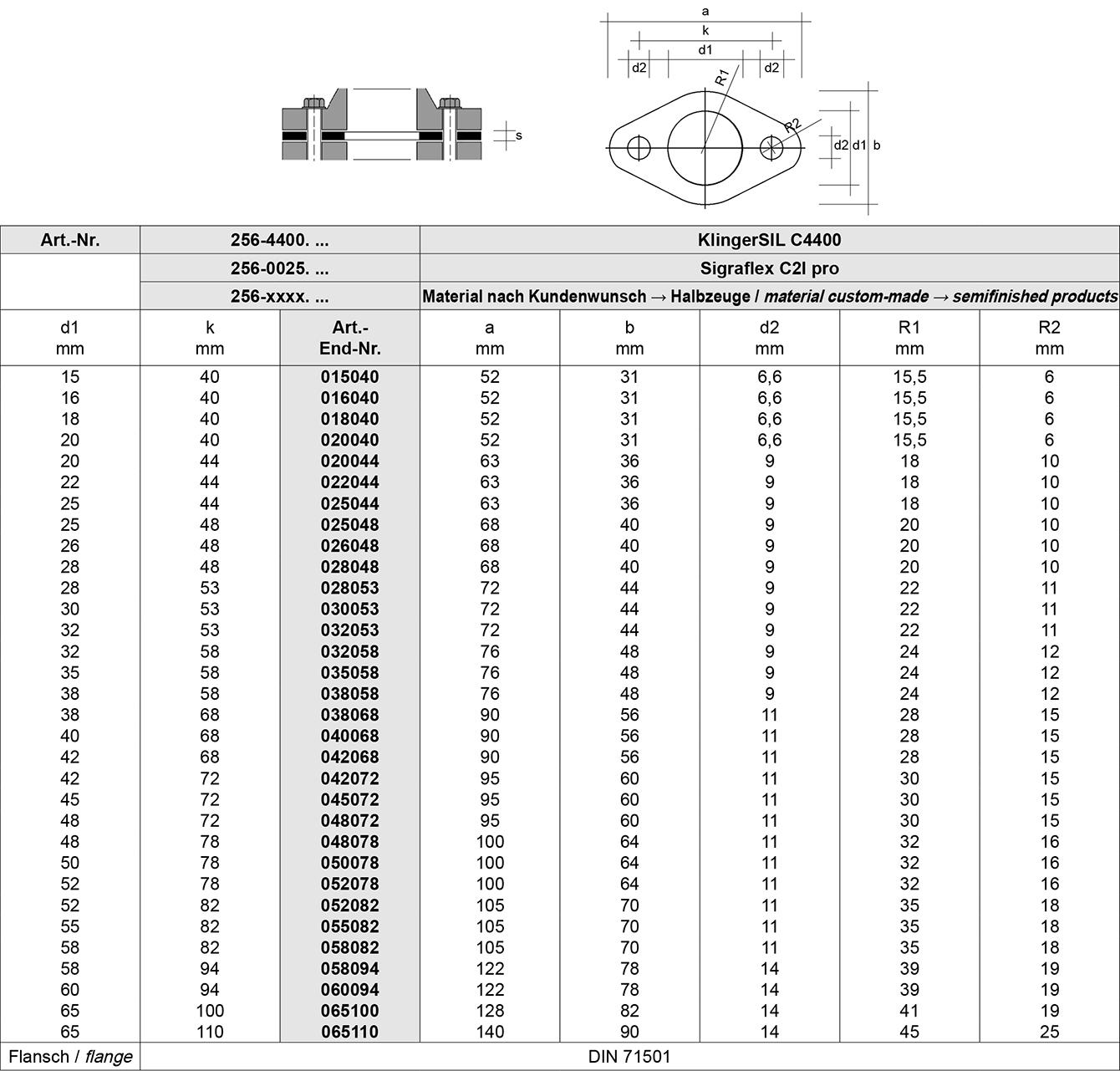Tabelle DT Dichtungs-Technik GmbH, Dichtungstechnik, DT, Bremen, Schläuche, Armaturen, Dichtungen, Dichtringe, Profile, EN 1514-6, EN 12560-2, ASME B16.20, Metalldichtungen, Kammprofildichtungen, Kammprofil, Hochdruckdichtungen, Flansche, DIN, TG, Nut und Feder, SR, Vor und Rücksprung, RTJ, ANSI,  ASME B 16.5, EN 1759-1