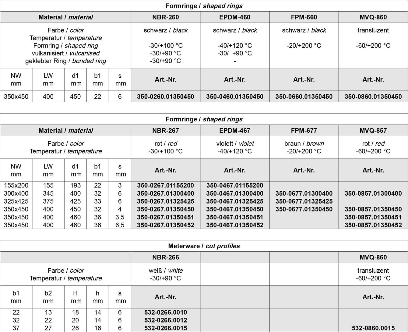 Tabelle DT Dichtungs-Technik GmbH, Dichtungstechnik, DT, Bremen, Schläuche, Armaturen, Dichtungen, Dichtringe, Profile, Rundschnur-Ringe, Rundschnur, Ringe, Rundschnüren, stoßvulkanisiert, vulkanisiert, geklebt, Lebensmittelqualitäten, NBR, MVQ, VQM, Sikikon, FPM, FKM, Schaumsilikon,