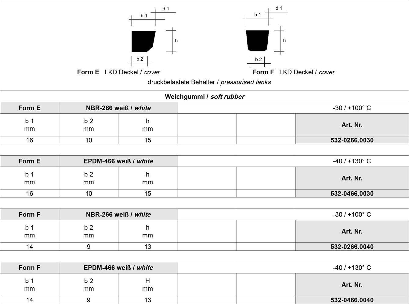 Tabelle Mannloch Tankdeckel Profile